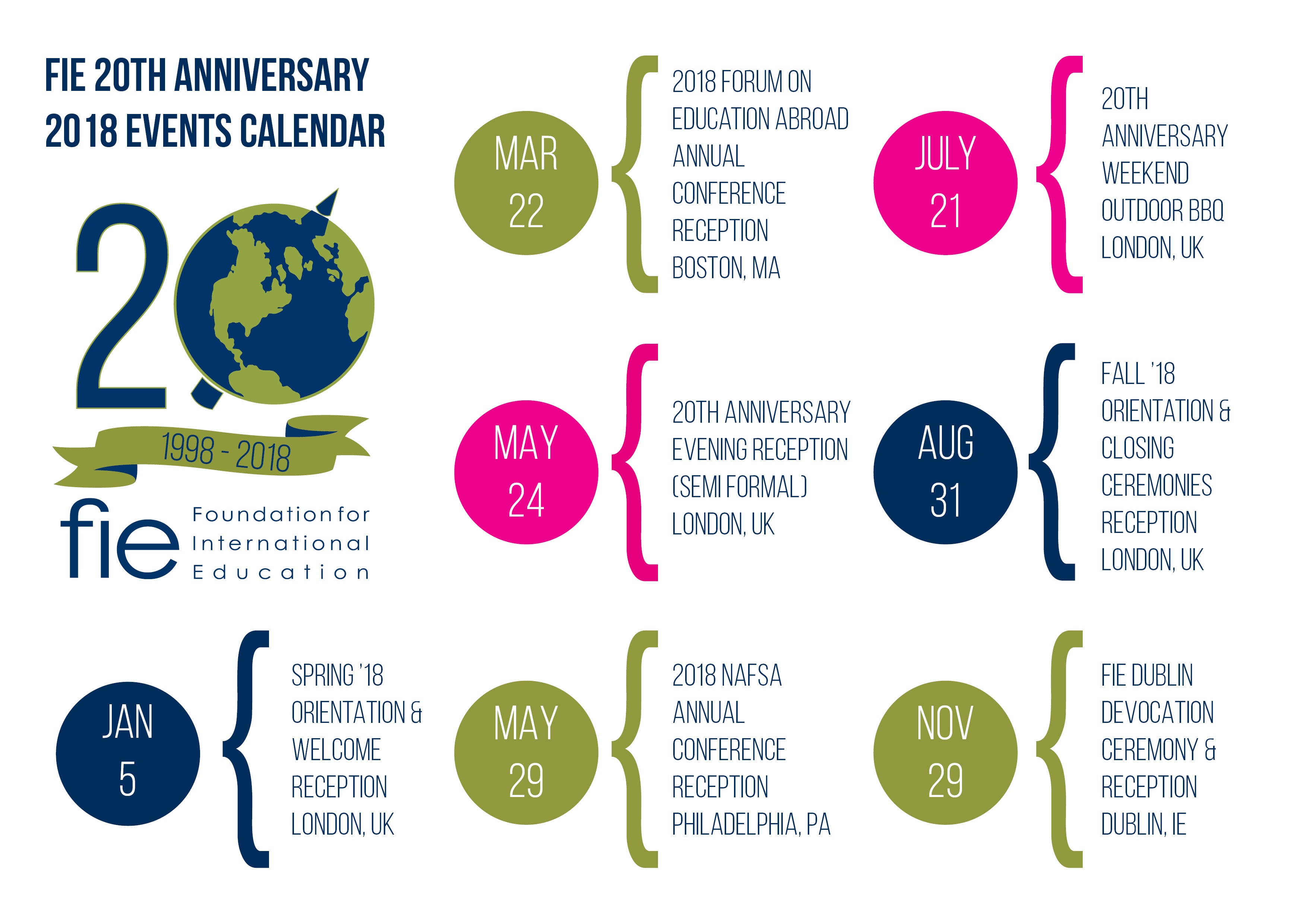 FIE 20th Anniversary Events Calendar with Dublin Details